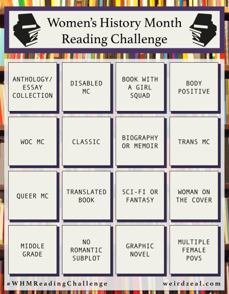 whm challenge